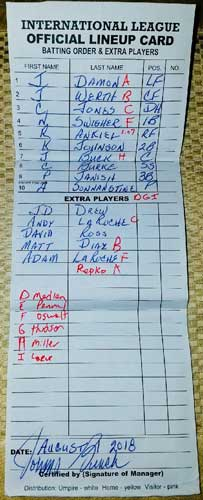 HOF Johnny Bench's Louisville Stars Game-Used Lineup Card